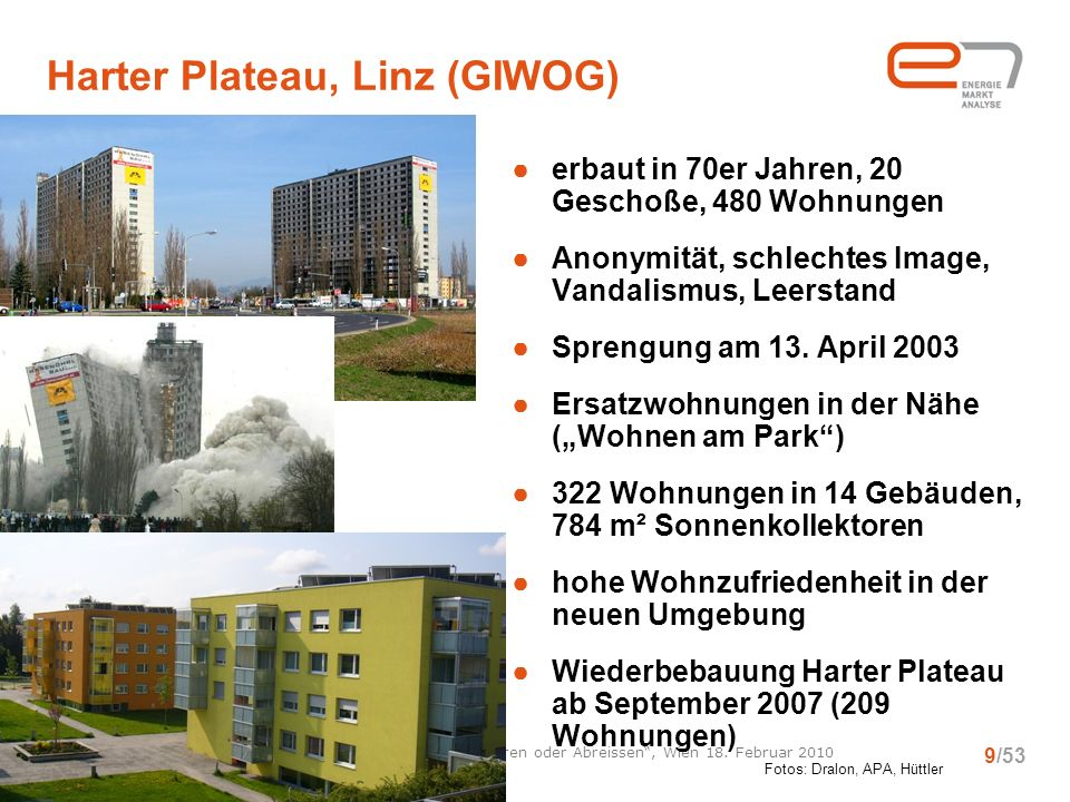 Harter Plateau, Linz (GIWOG)