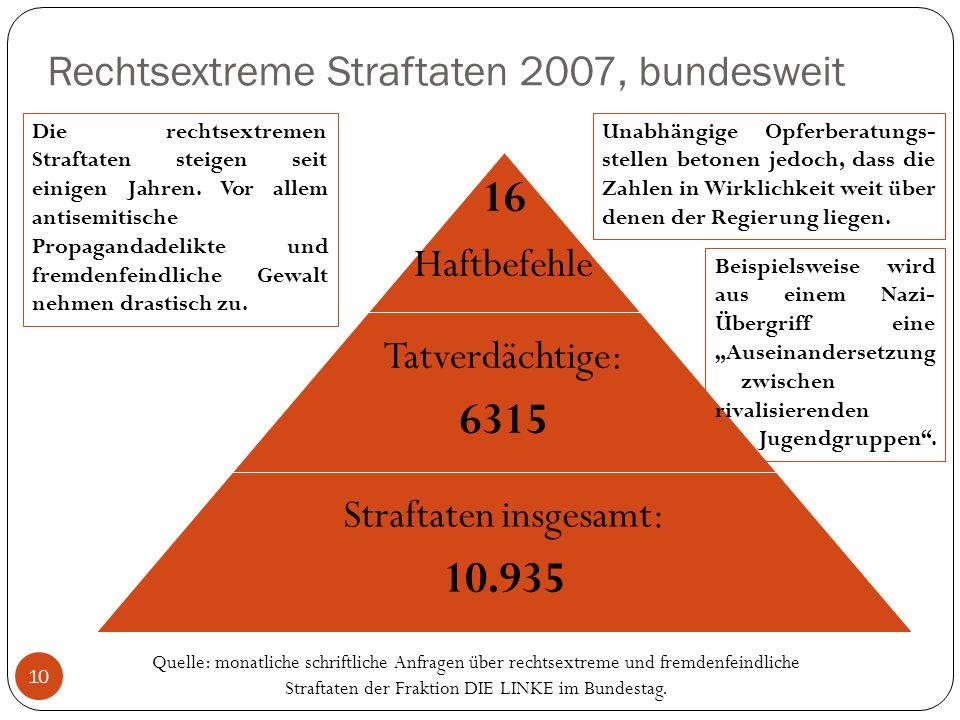 Rechtsextreme Straftaten 2007, bundesweit