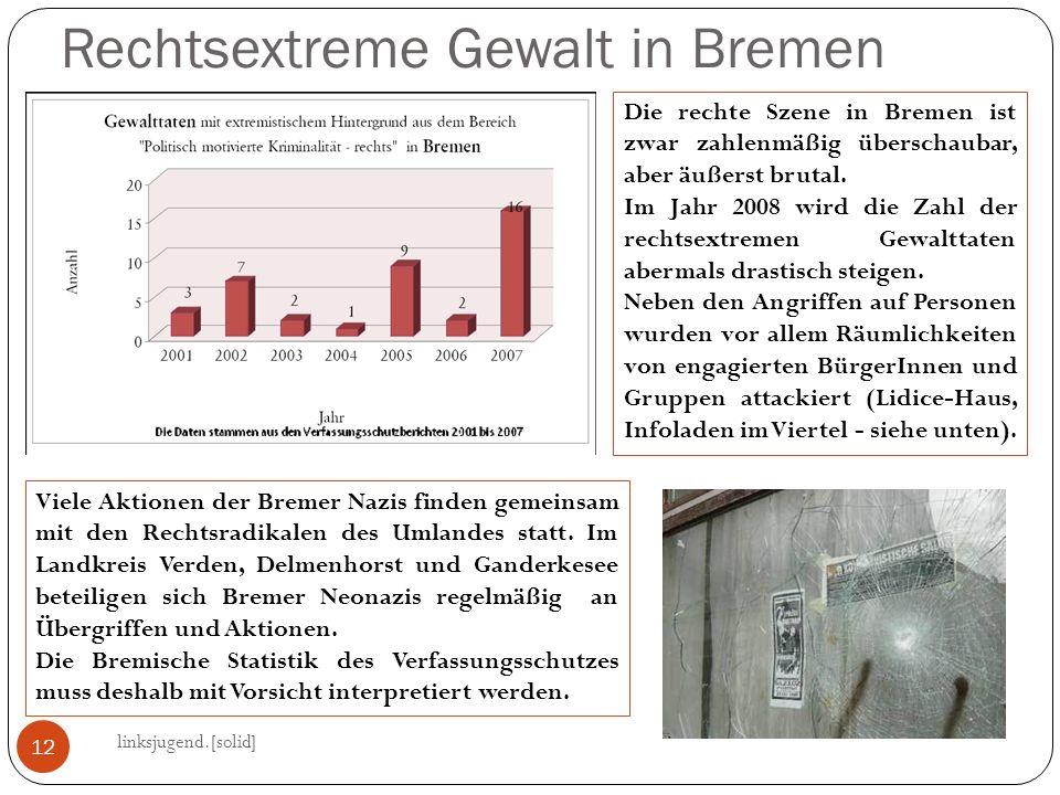Rechtsextreme Gewalt in Bremen