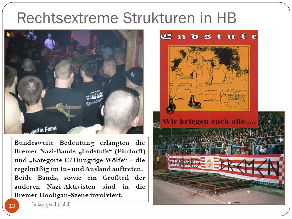 Rechtsextreme Strukturen in HB
