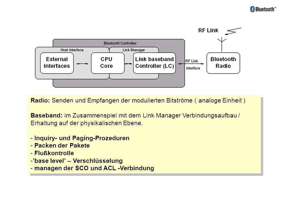 Radio: Senden und Empfangen der modulierten Bitströme ( analoge Einheit )