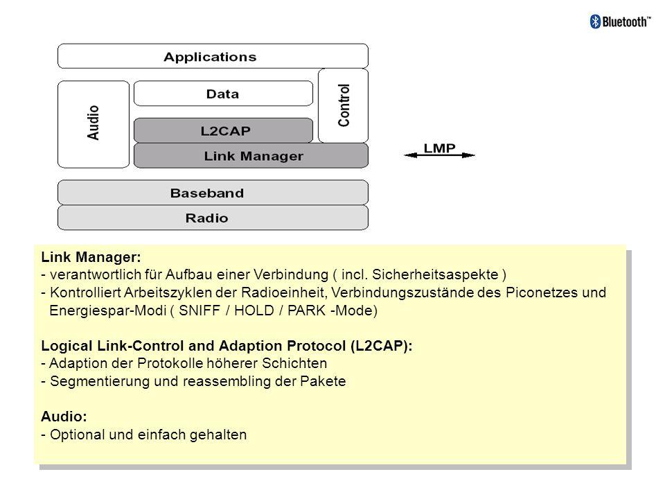 Link Manager: verantwortlich für Aufbau einer Verbindung ( incl. Sicherheitsaspekte )
