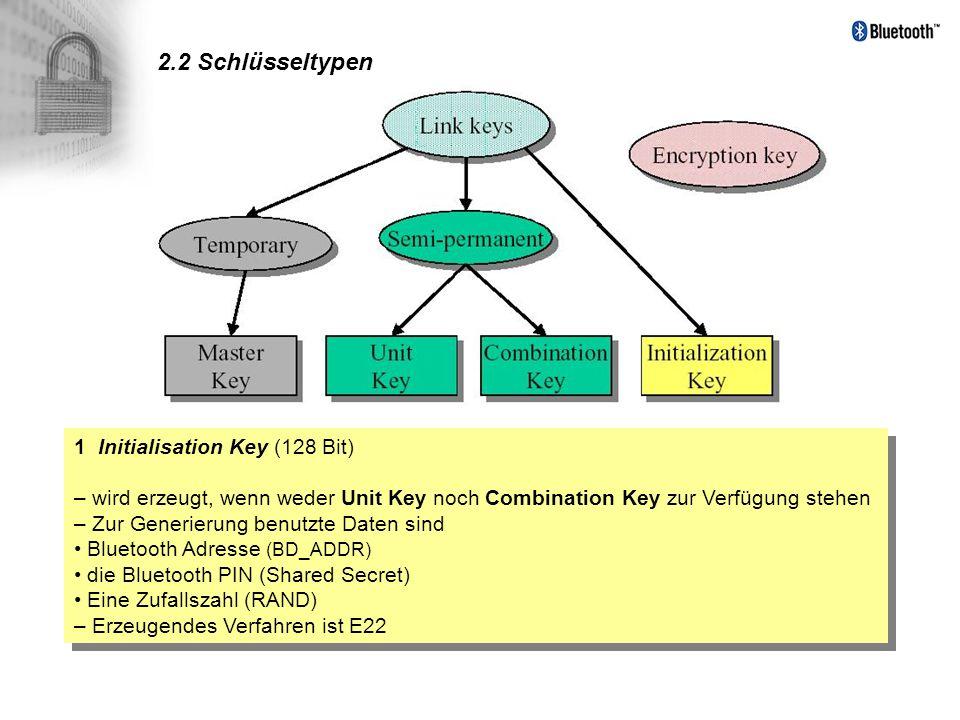 2.2 Schlüsseltypen 1 Initialisation Key (128 Bit)