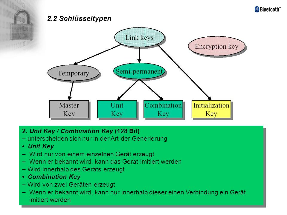 2.2 Schlüsseltypen 2. Unit Key / Combination Key (128 Bit)