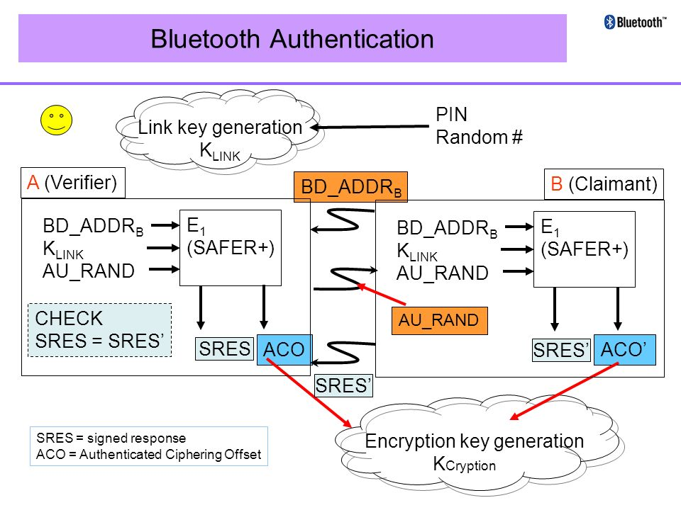 Bluetooth Authentication