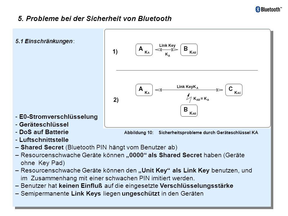 5. Probleme bei der Sicherheit von Bluetooth