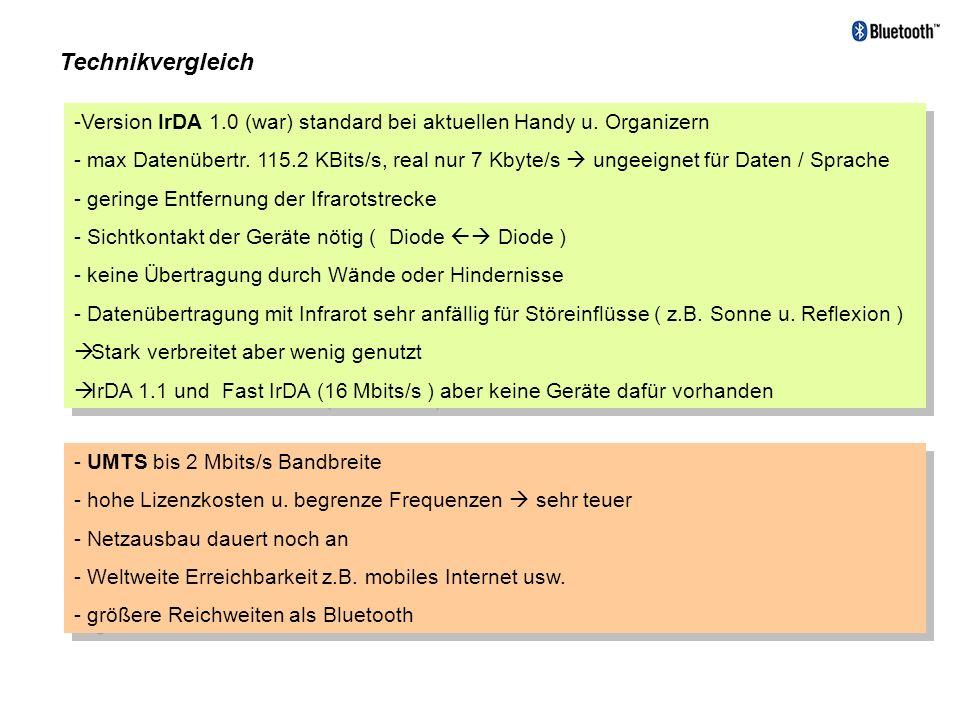 Technikvergleich Version IrDA 1.0 (war) standard bei aktuellen Handy u. Organizern.