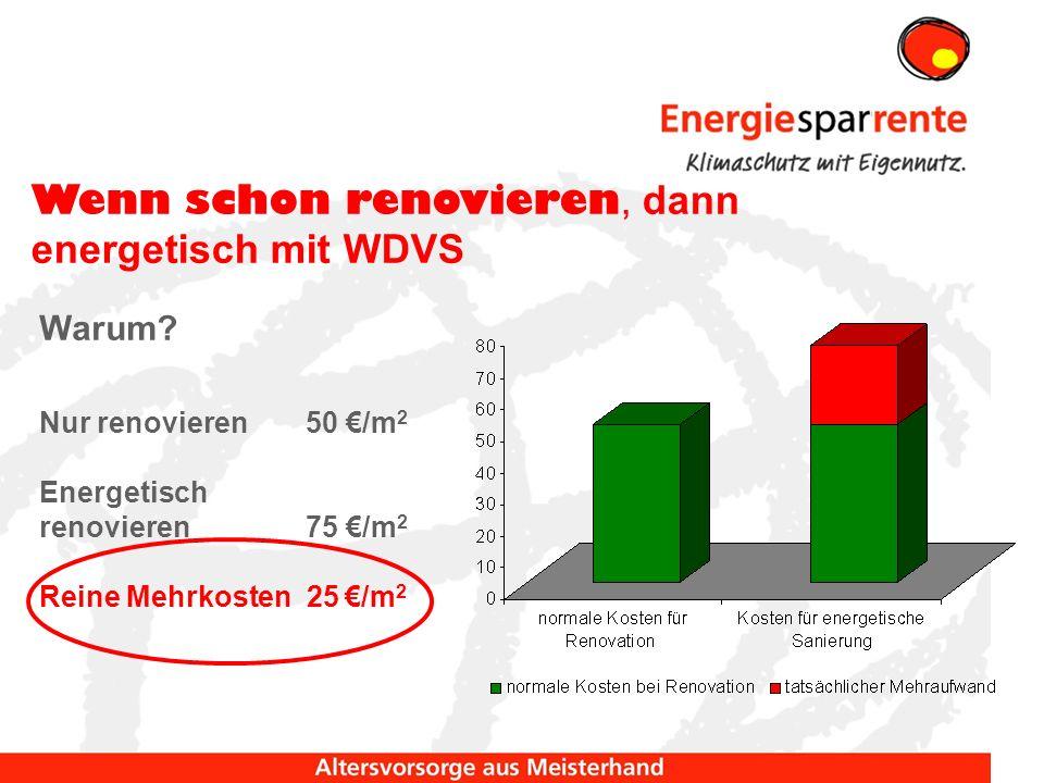Wenn schon renovieren, dann energetisch mit WDVS