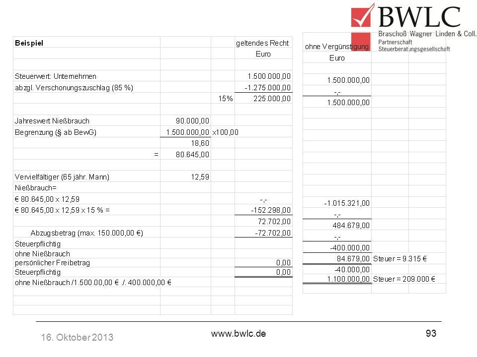 16. Oktober 2013 www.bwlc.de