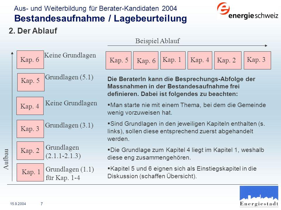 Aus- und Weiterbildung für Berater-Kandidaten 2004 Bestandesaufnahme / Lagebeurteilung