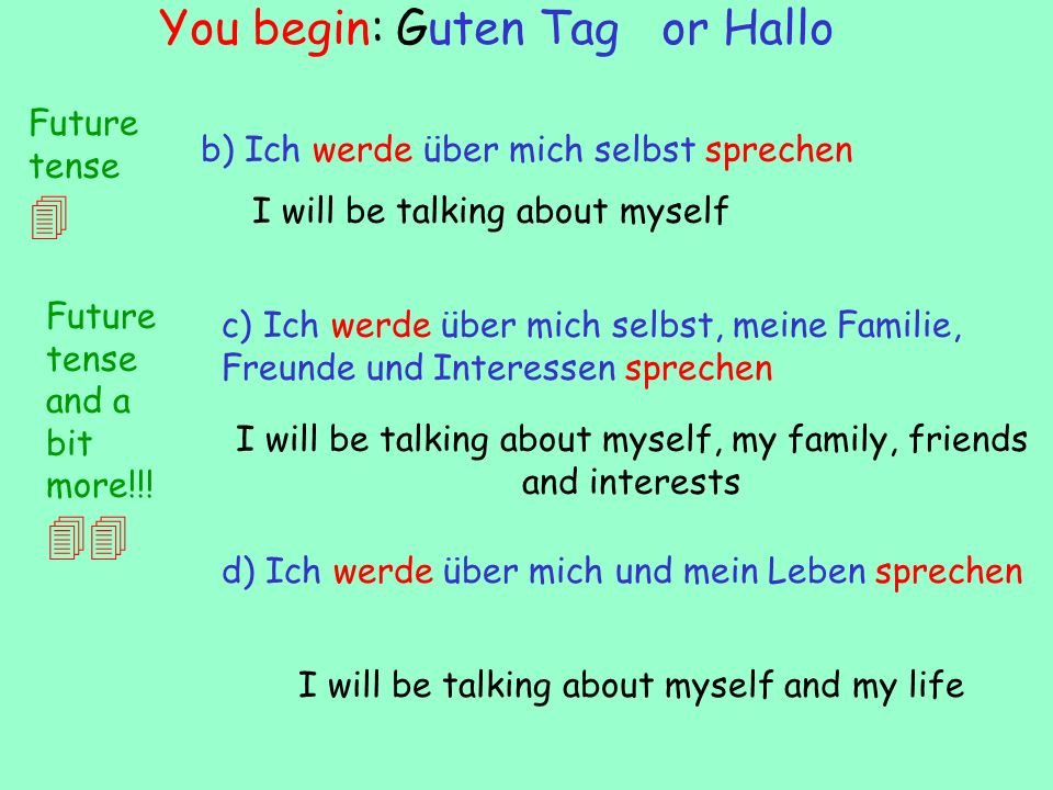 You begin: Guten Tag or Hallo