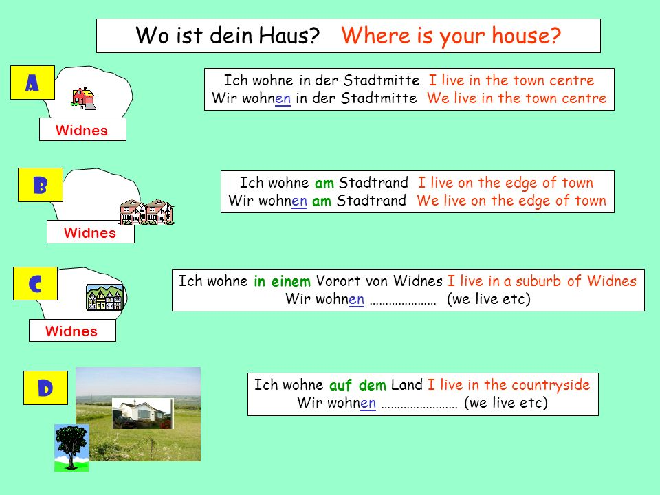 Wo ist dein Haus Where is your house