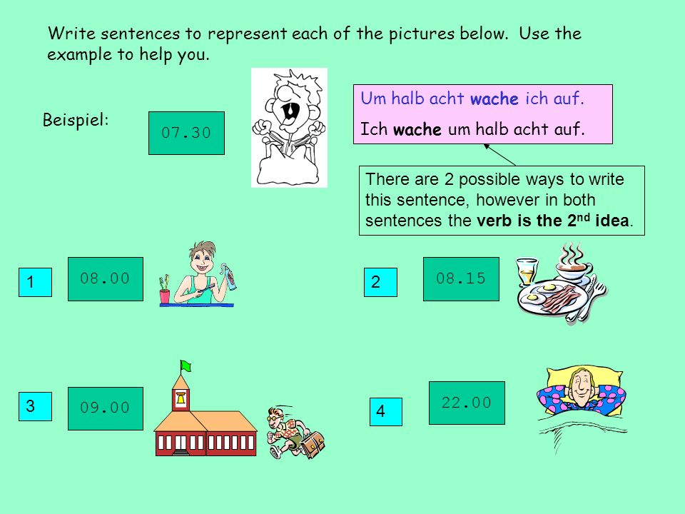 Write sentences to represent each of the pictures below