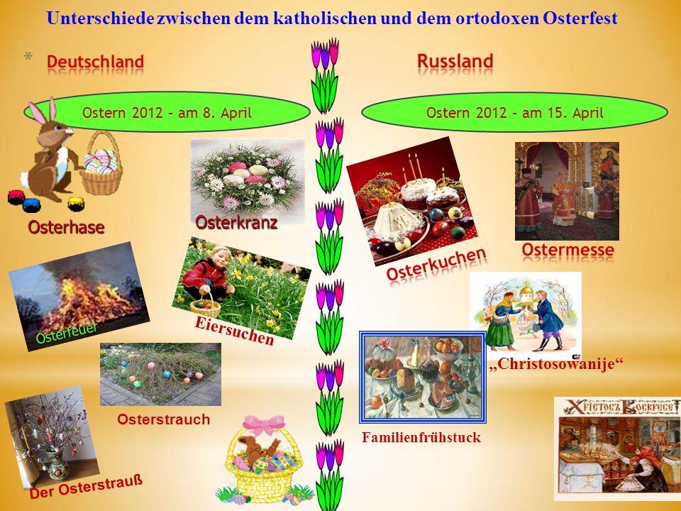 Unterschiede zwischen dem katholischen und dem ortodoxen Osterfest