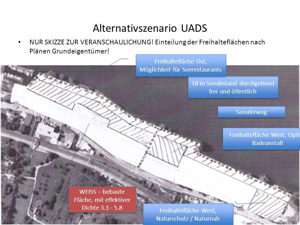 Alternativszenario UADS