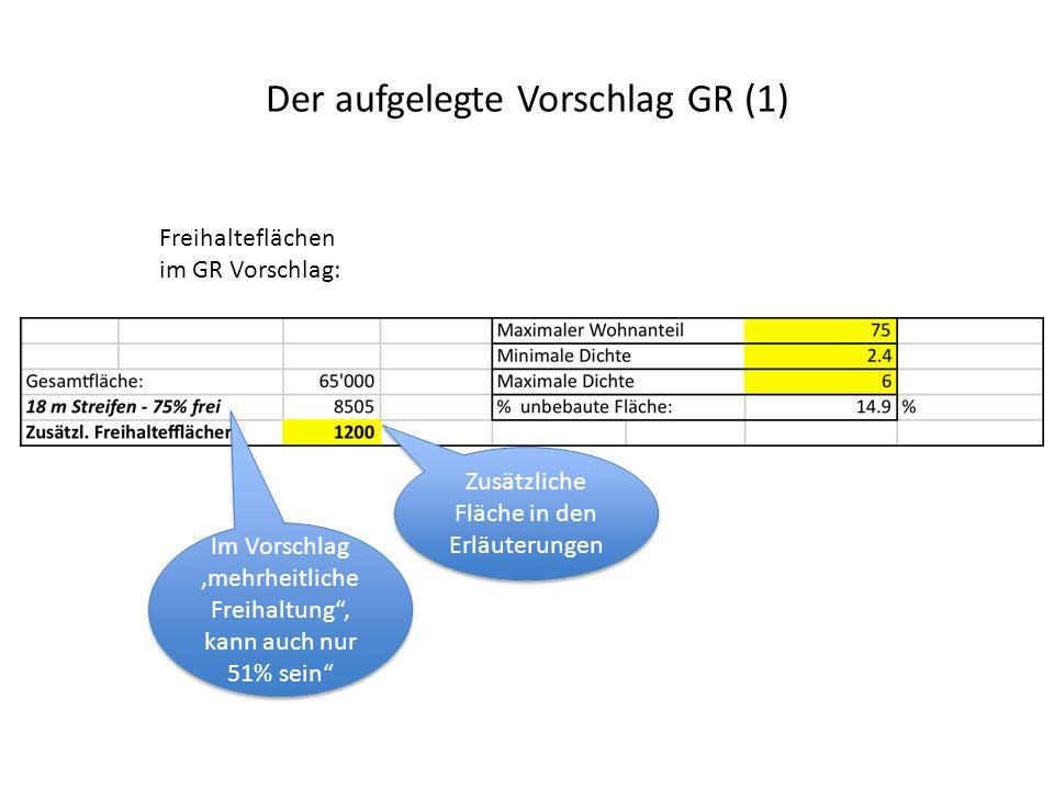 Der aufgelegte Vorschlag GR (1)