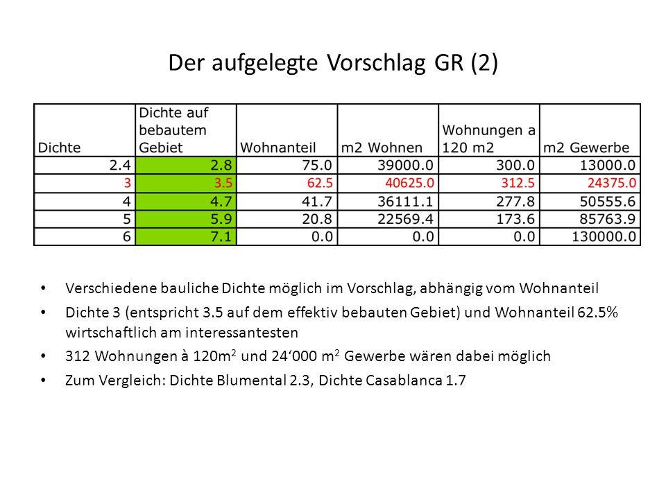 Der aufgelegte Vorschlag GR (2)