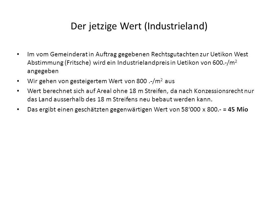 Der jetzige Wert (Industrieland)
