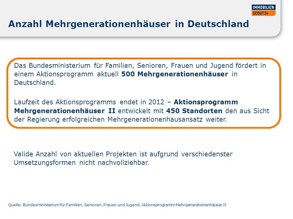 Anzahl Mehrgenerationenhäuser in Deutschland