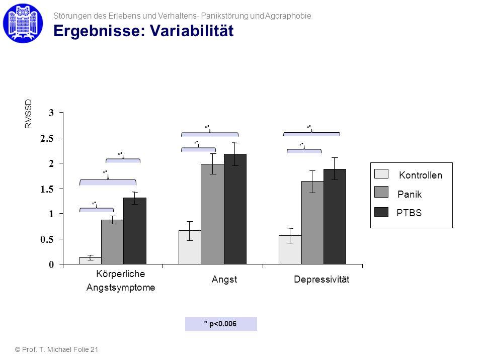 Ergebnisse: Variabilität