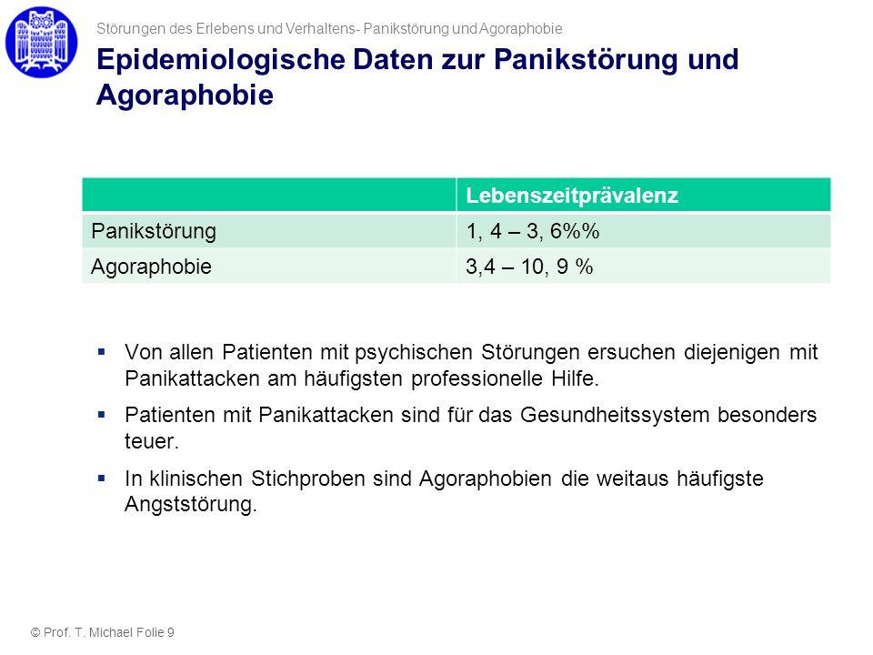 Epidemiologische Daten zur Panikstörung und Agoraphobie
