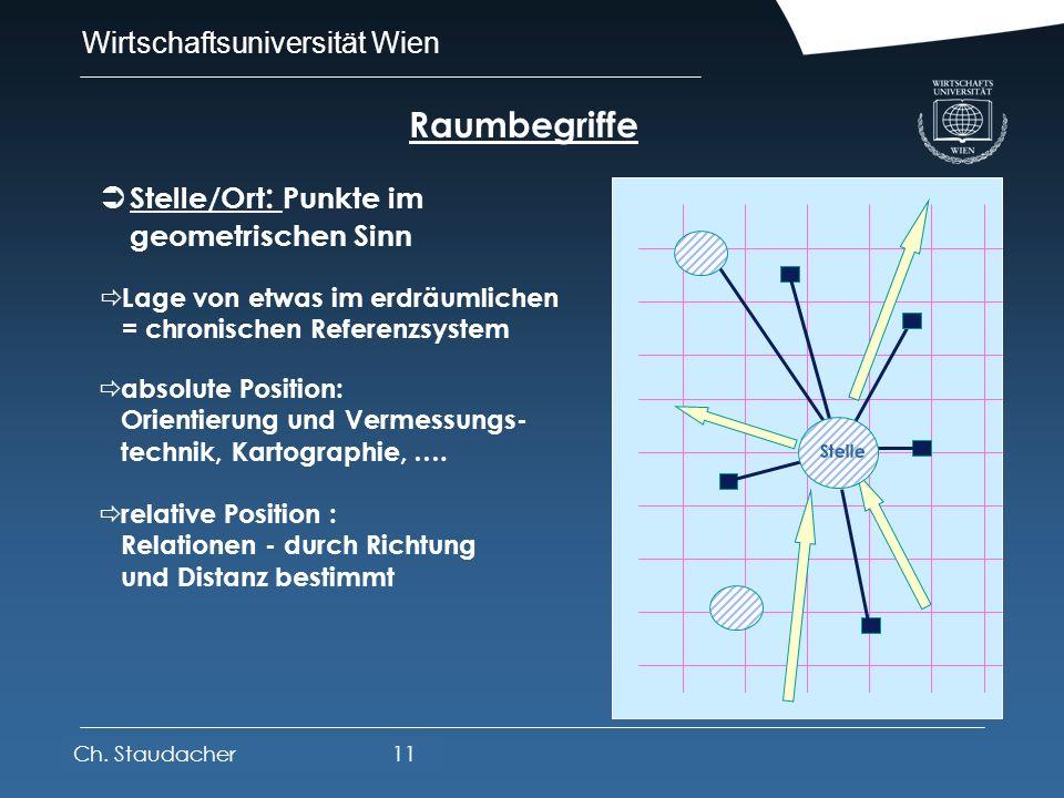 Raumbegriffe Stelle/Ort: Punkte im geometrischen Sinn