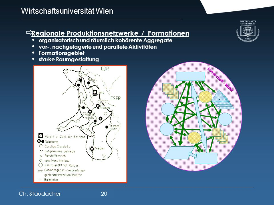 Regionale Produktionsnetzwerke / Formationen