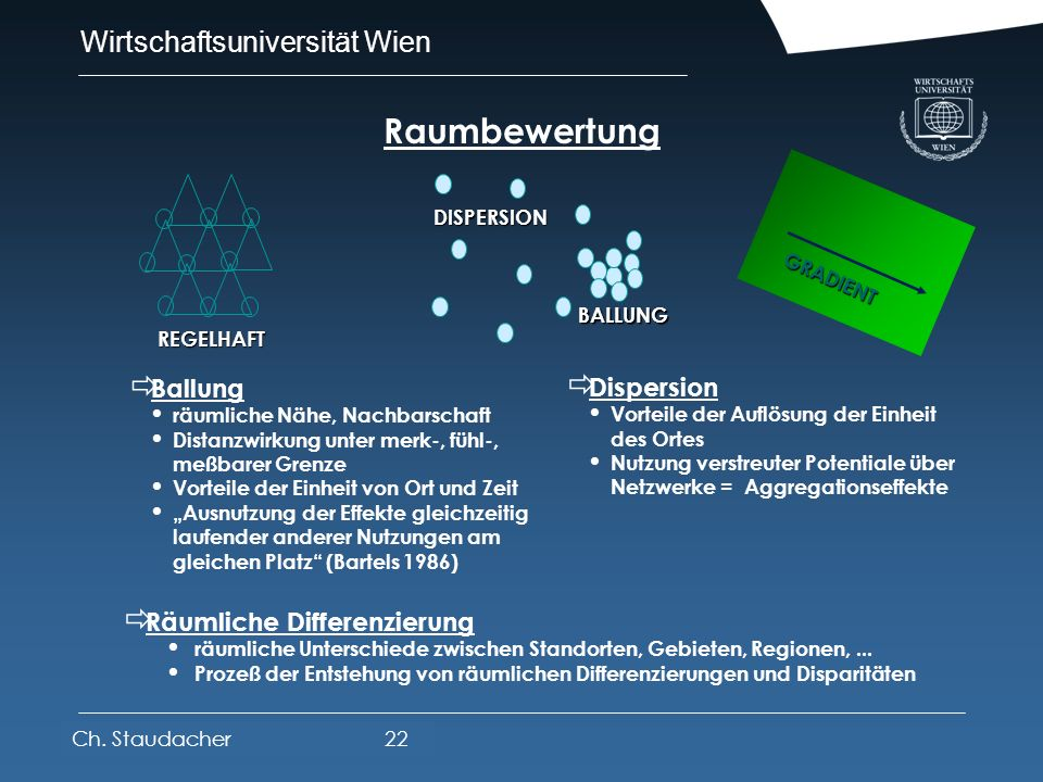 Raumbewertung Ballung Dispersion Räumliche Differenzierung DISPERSION