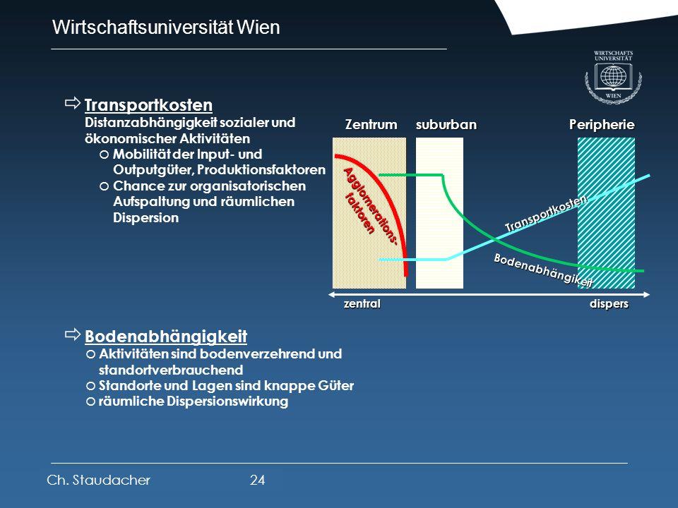 Agglomerations- faktoren