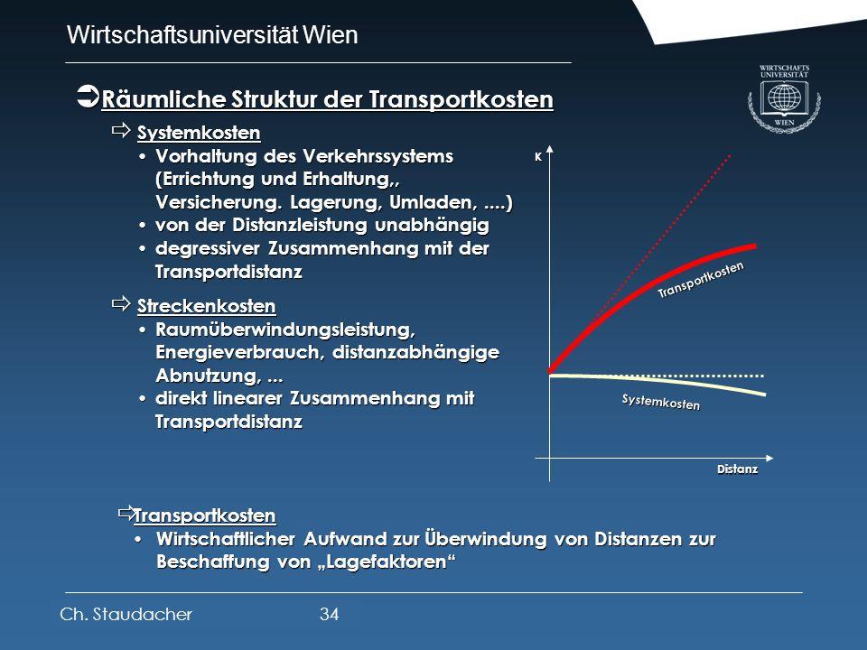 Räumliche Struktur der Transportkosten