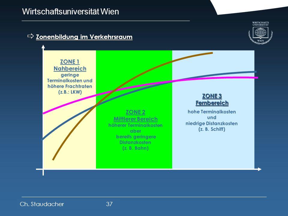 hohe Terminalkosten und niedrige Distanzkosten (z. B. Schiff)