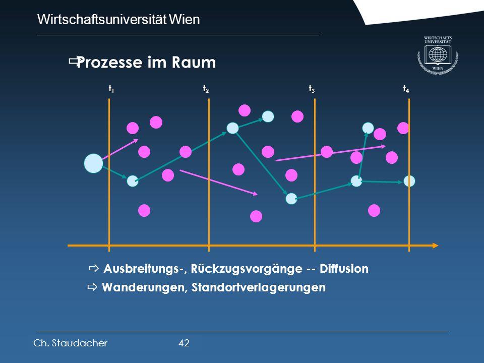 Prozesse im Raum Ausbreitungs-, Rückzugsvorgänge -- Diffusion
