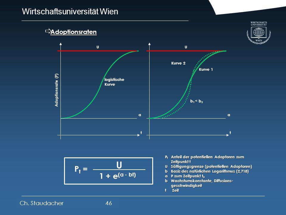 U Pt = 1 + e(a - bt) Adoptionsraten Ch. Staudacher 46 U Kurve 2