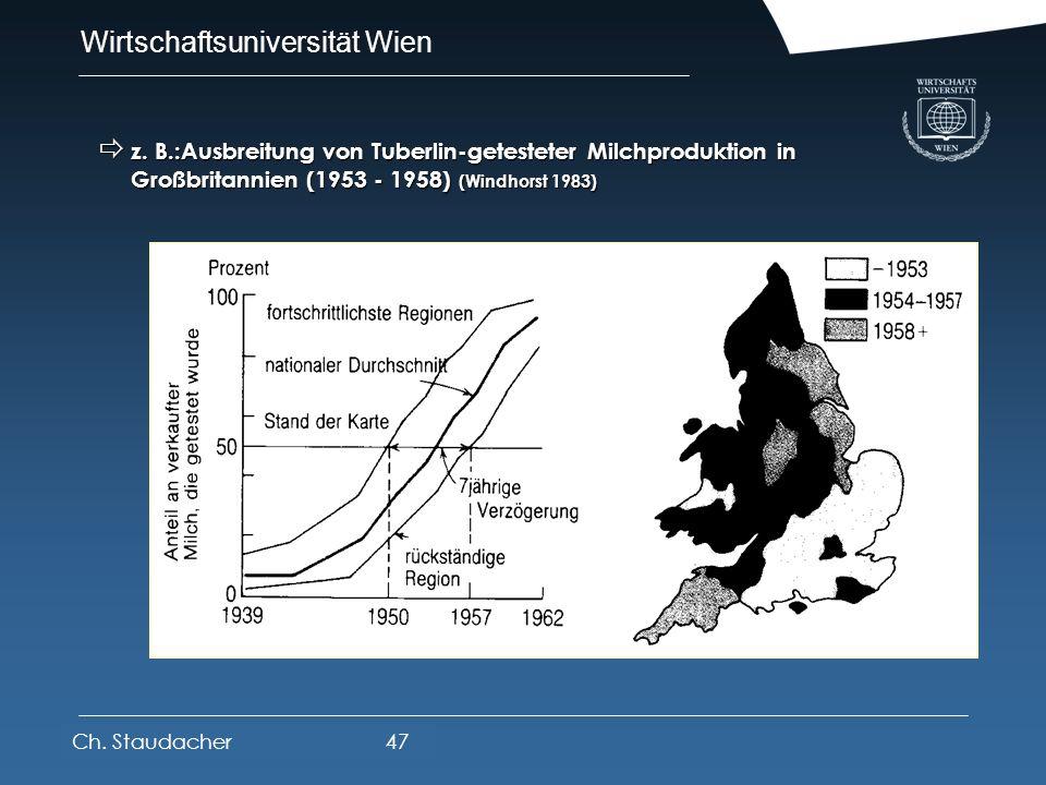 z. B.:Ausbreitung von Tuberlin-getesteter Milchproduktion in Großbritannien (1953 - 1958) (Windhorst 1983)