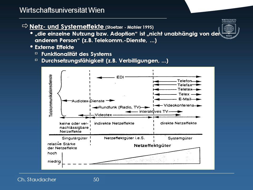 Netz- und Systemeffekte (Stoetzer - Mahler 1995)
