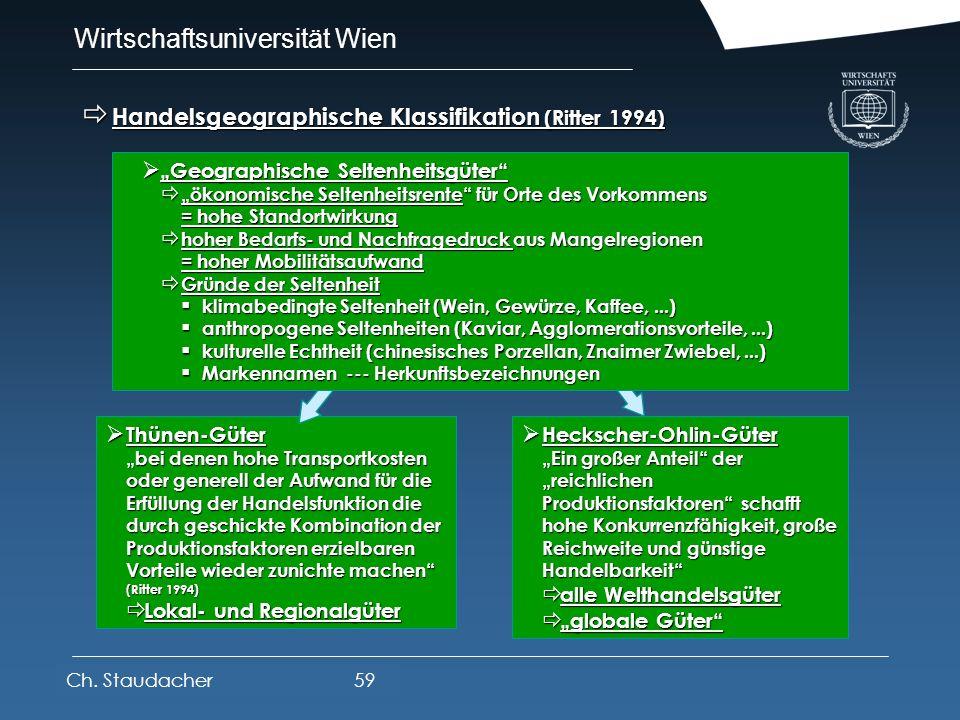 Handelsgeographische Klassifikation (Ritter 1994)