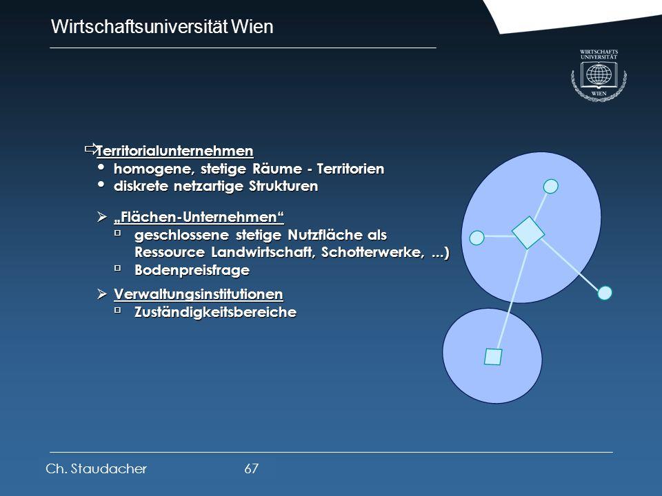 Territorialunternehmen homogene, stetige Räume - Territorien