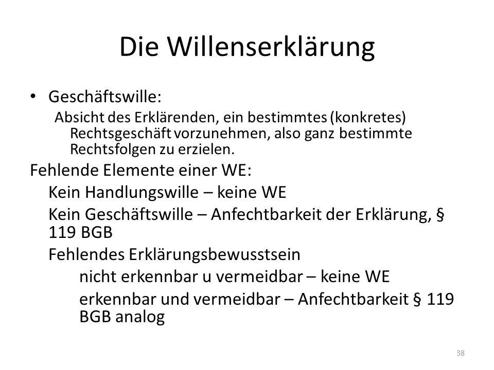 Die Willenserklärung Geschäftswille: Fehlende Elemente einer WE: