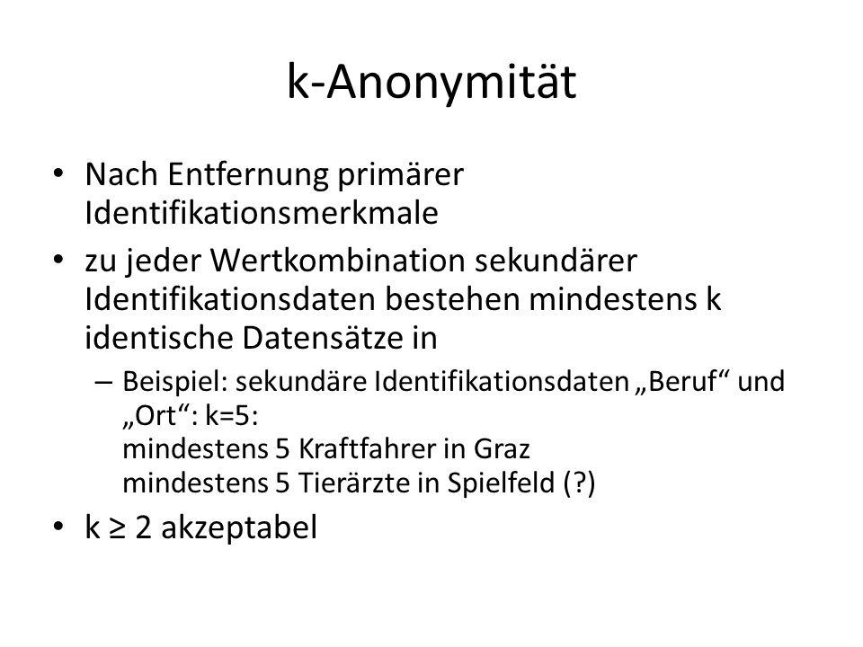 k-Anonymität Nach Entfernung primärer Identifikationsmerkmale