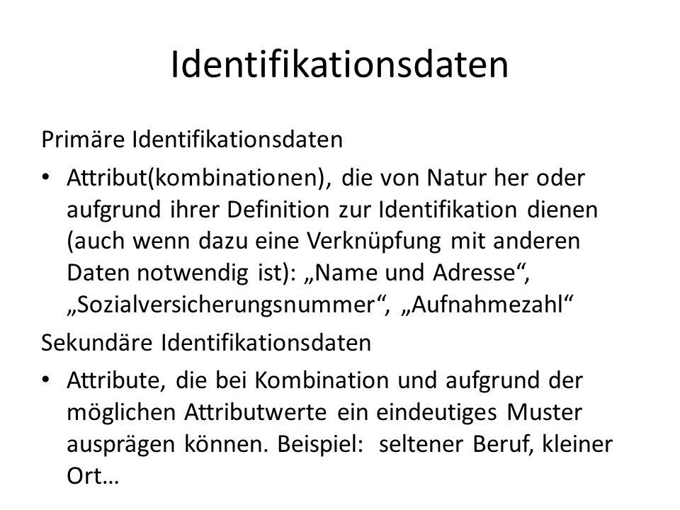 Identifikationsdaten