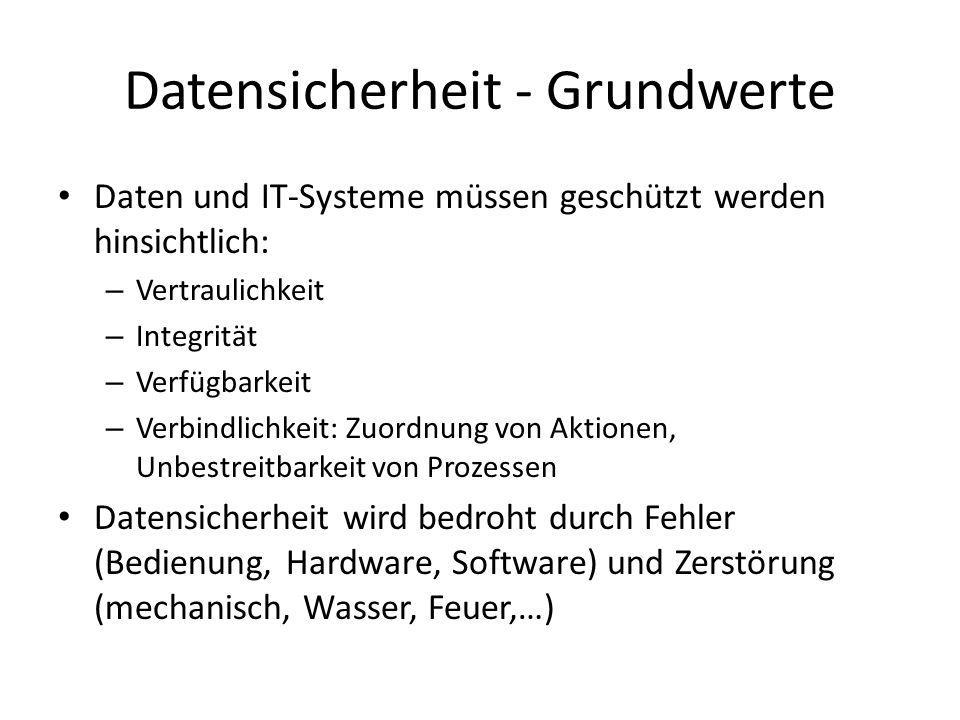 Datensicherheit - Grundwerte