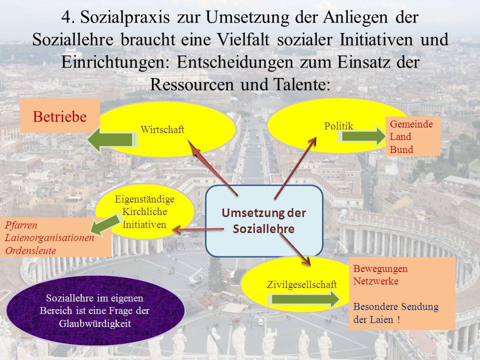 4. Sozialpraxis zur Umsetzung der Anliegen der Soziallehre braucht eine Vielfalt sozialer Initiativen und Einrichtungen: Entscheidungen zum Einsatz der Ressourcen und Talente: