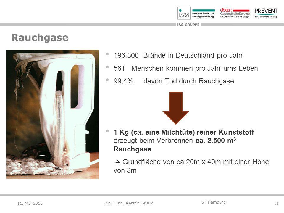 Rauchgase 196.300 Brände in Deutschland pro Jahr