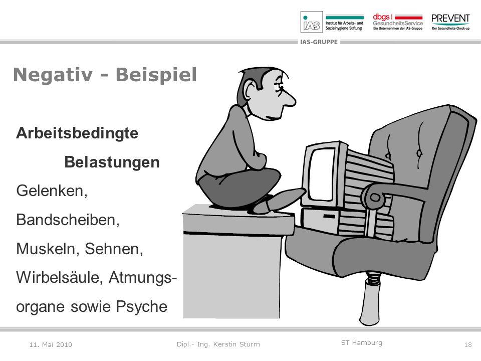 Negativ - Beispiel Arbeitsbedingte Belastungen Gelenken, Bandscheiben,