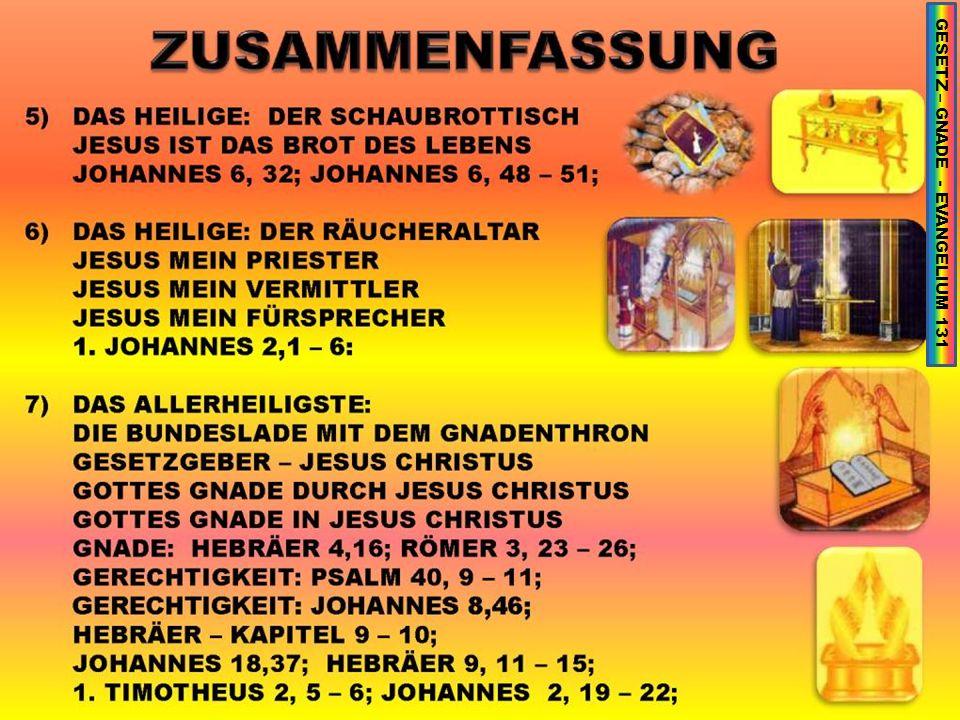 GESETZ – GNADE - EVANGELIUM 131