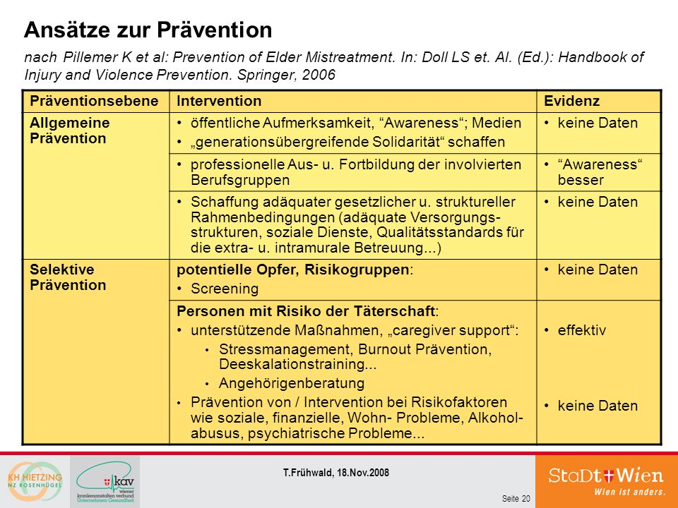 Ansätze zur Prävention nach Pillemer K et al: Prevention of Elder Mistreatment. In: Doll LS et. Al. (Ed.): Handbook of Injury and Violence Prevention. Springer, 2006