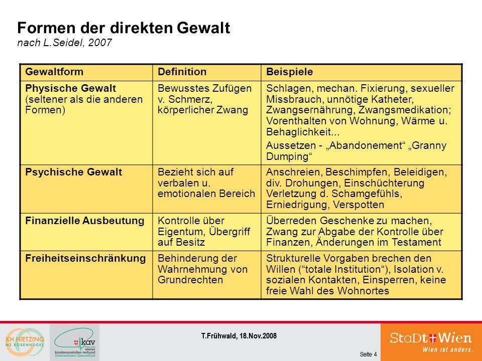 Formen der direkten Gewalt nach L.Seidel, 2007