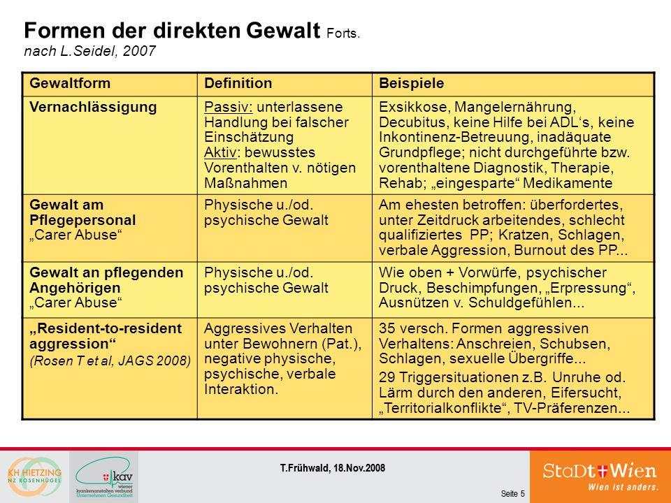 Formen der direkten Gewalt Forts. nach L.Seidel, 2007