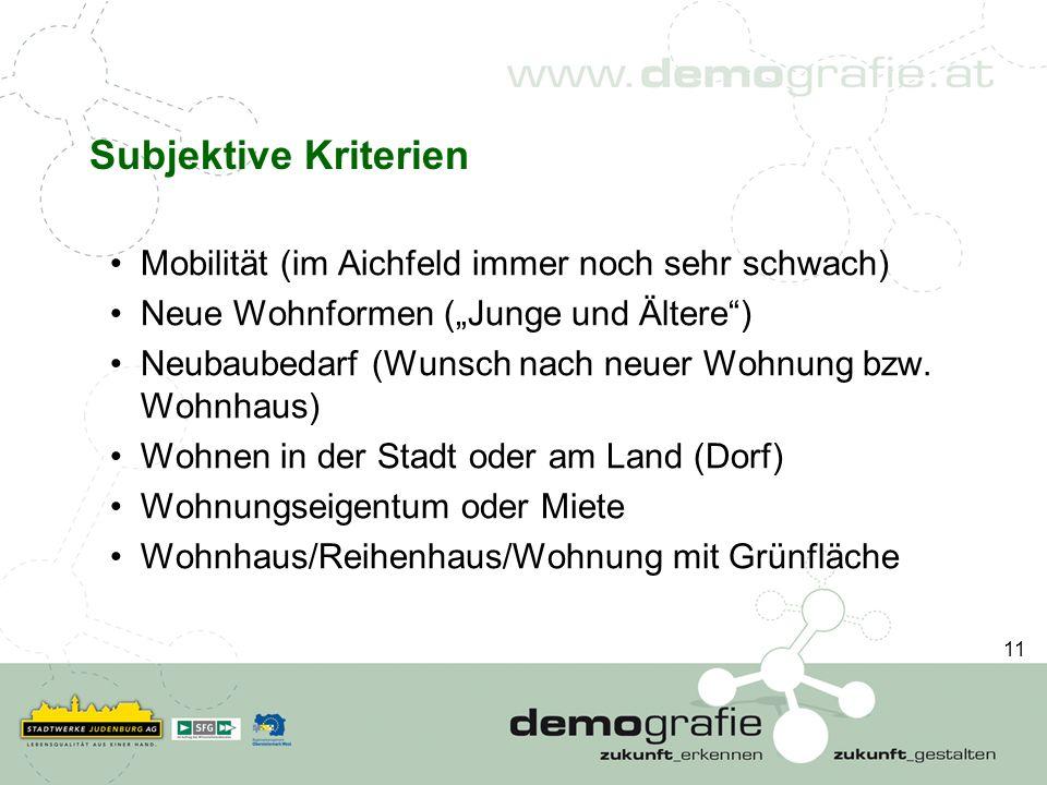 Subjektive Kriterien Mobilität (im Aichfeld immer noch sehr schwach)
