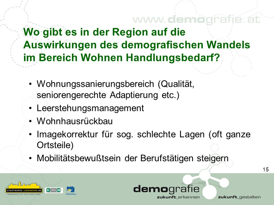 Wo gibt es in der Region auf die Auswirkungen des demografischen Wandels im Bereich Wohnen Handlungsbedarf